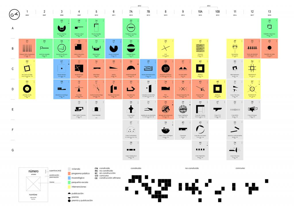 ga-estudio-tabla-elementos-2018-2