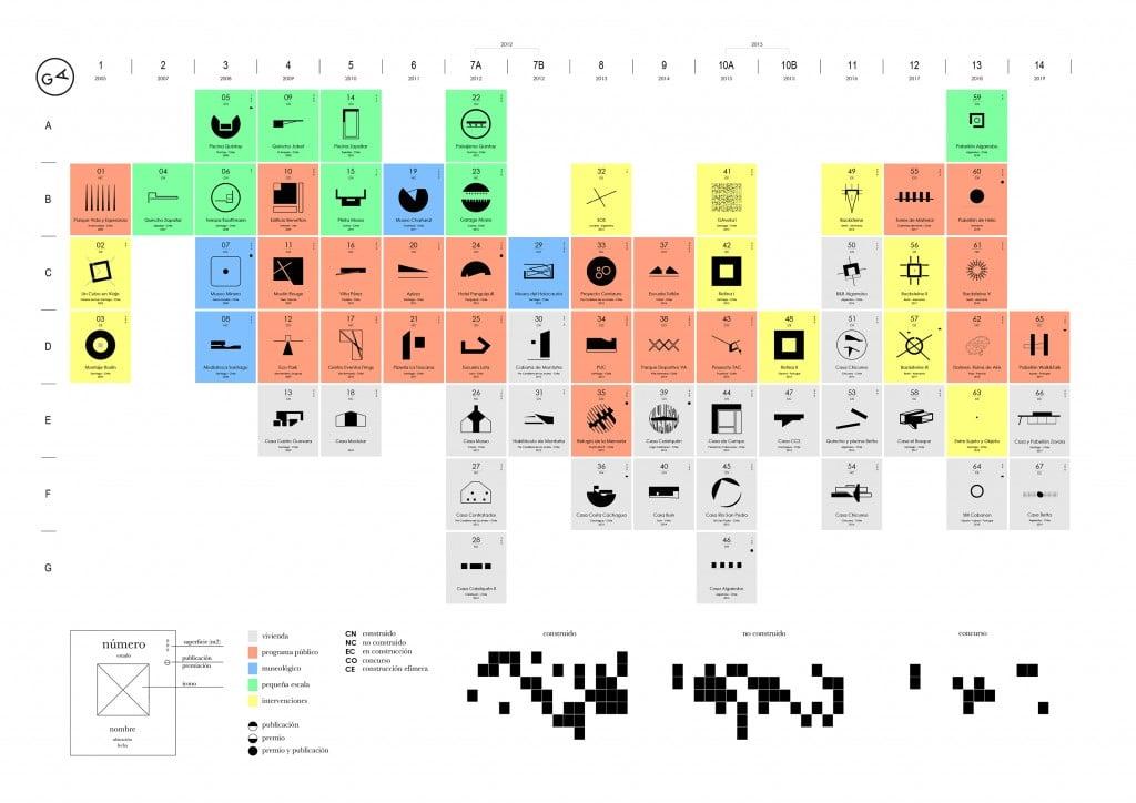 ga-estudio-tabla-elementos-2019-6